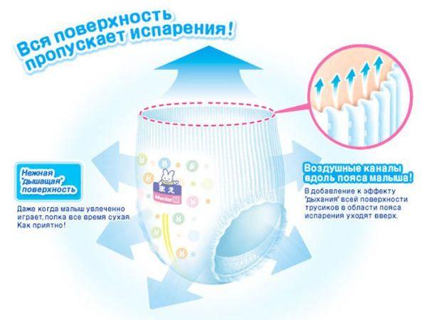 Подгузники Merries для новорожденных XS до 5кг 90шт